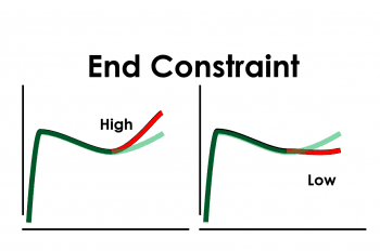 The end constrain is mainly related to the final evacuation of the dermal filler from the syringe.